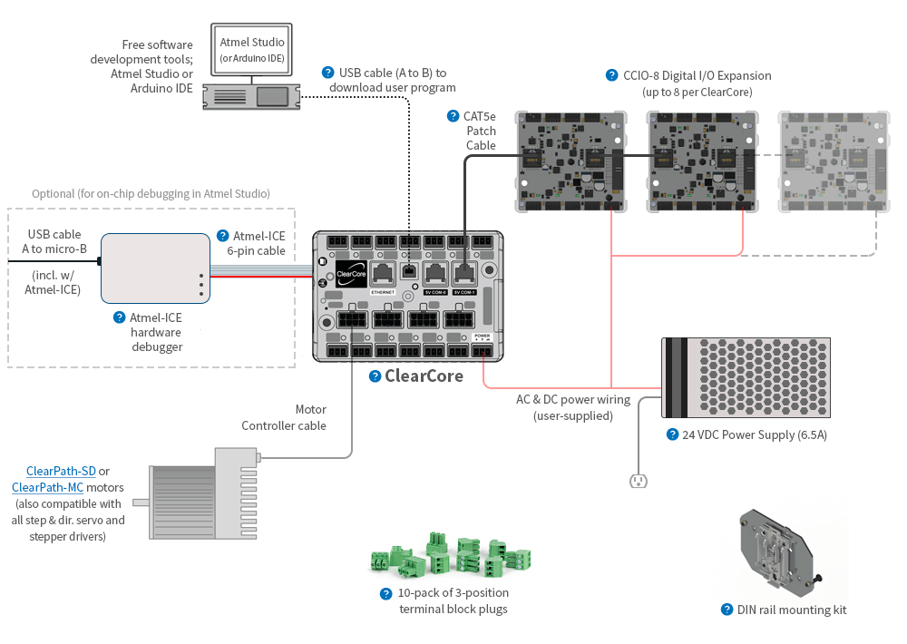 ClearCore schematic
