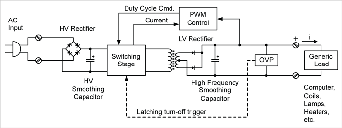 switched mode power supply schematic