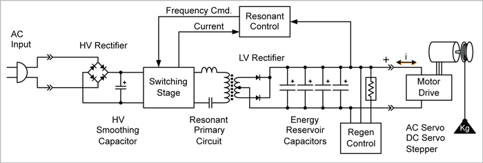 hybrid power supply schematic