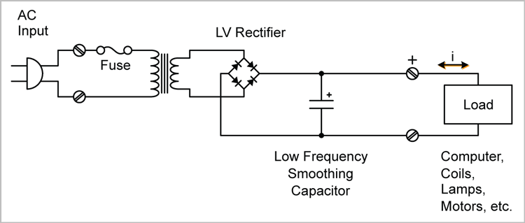 Bulk linear power supply