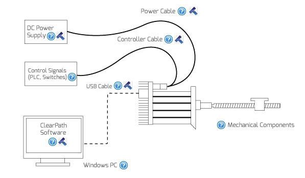 https://www.teknic.com/images/model/schematic.jpg