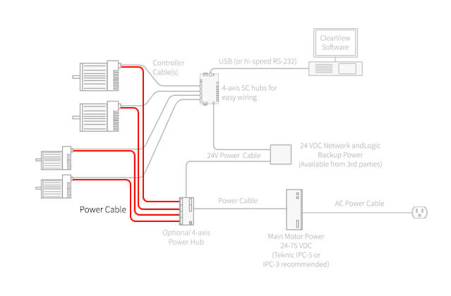 power cables schematic_sc dc 24vdc rs232 wiring with power modern design of wiring diagram \u2022